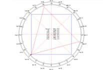 World of W  D  Gann Technique by S  D  Ghosh